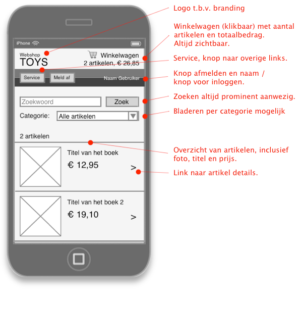 Wireframe ontwerp webshop op mobiel met uitleg